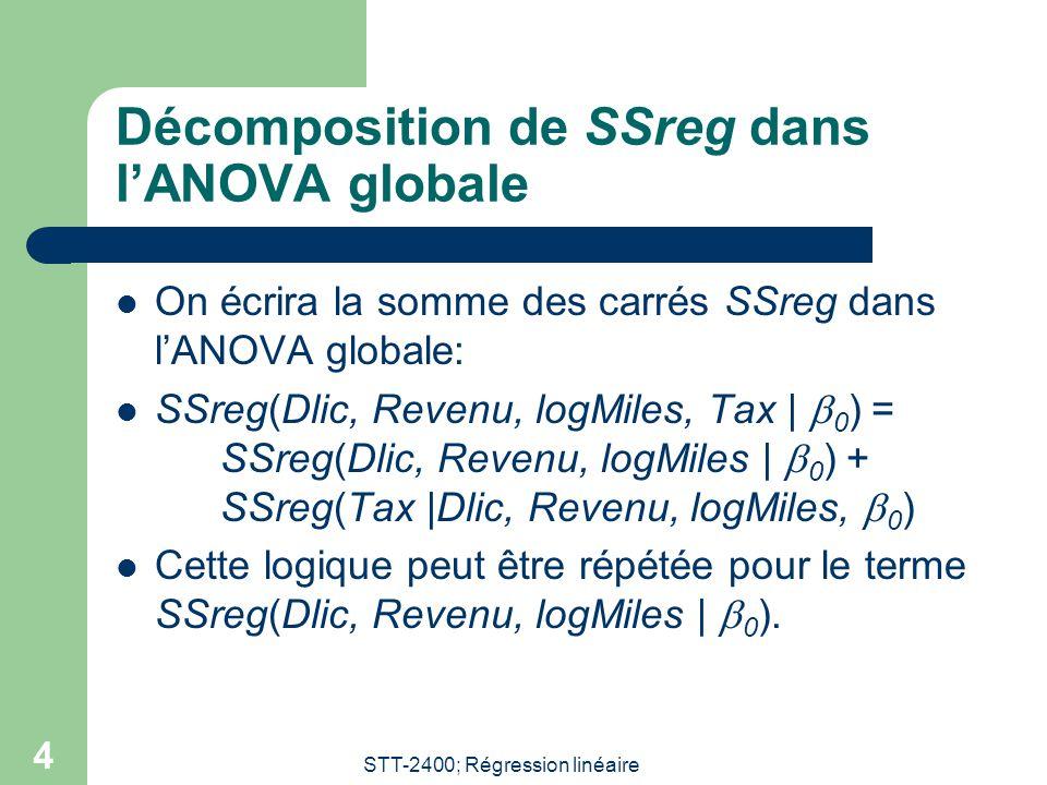 Décomposition de SSreg dans l'ANOVA globale