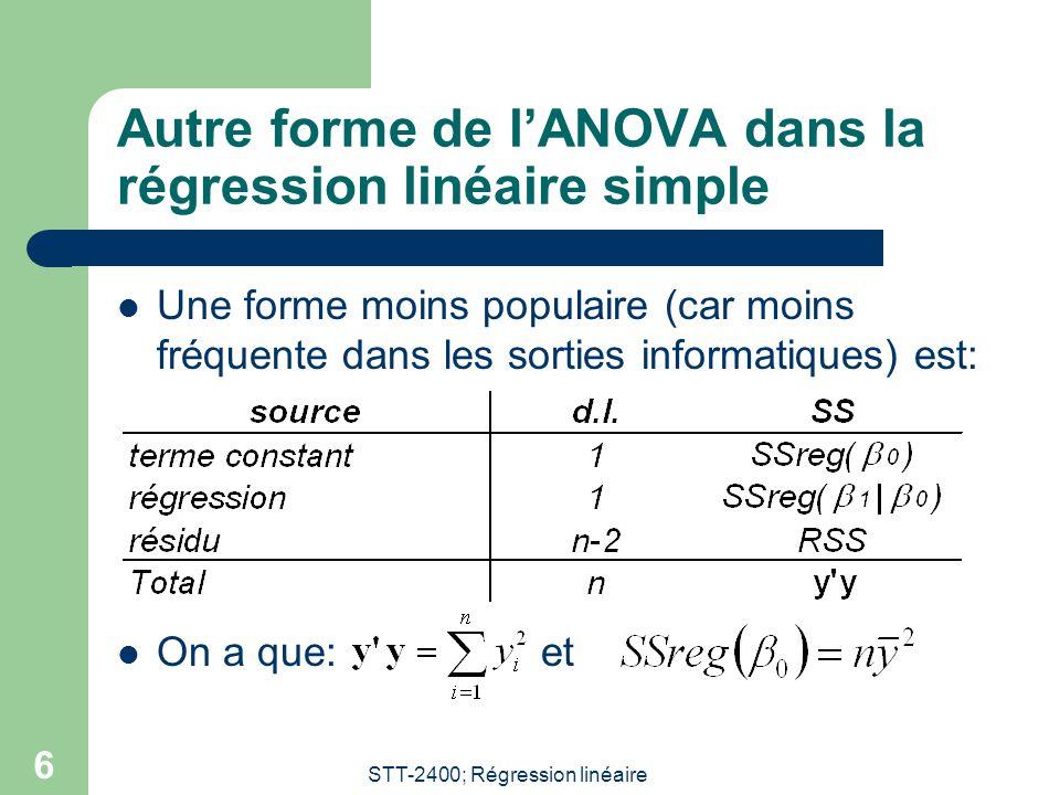 Autre forme de l'ANOVA dans la régression linéaire simple