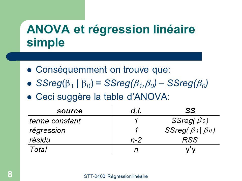 ANOVA et régression linéaire simple