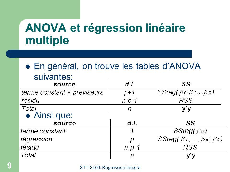 ANOVA et régression linéaire multiple