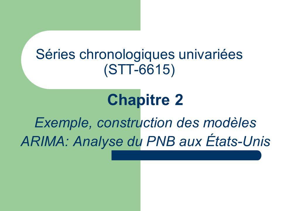 Séries chronologiques univariées (STT-6615)