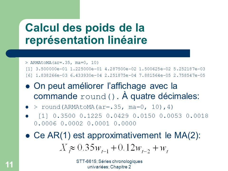 Calcul des poids de la représentation linéaire