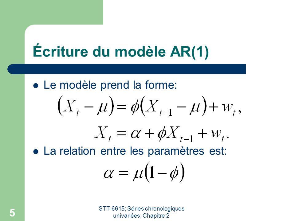Écriture du modèle AR(1)