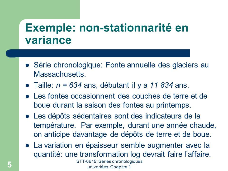 Exemple: non-stationnarité en variance