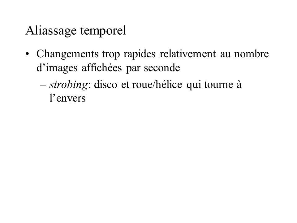 Aliassage temporel Changements trop rapides relativement au nombre d'images affichées par seconde.