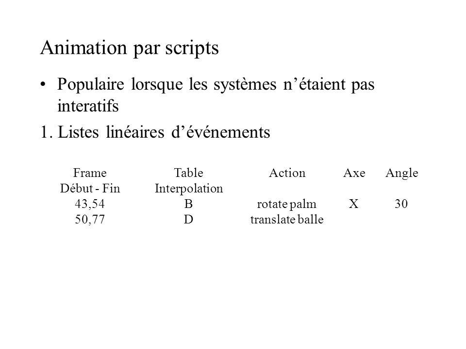 Animation par scripts Populaire lorsque les systèmes n'étaient pas interatifs. 1. Listes linéaires d'événements.