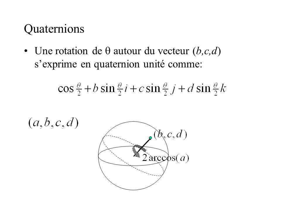 Quaternions Une rotation de q autour du vecteur (b,c,d) s'exprime en quaternion unité comme: