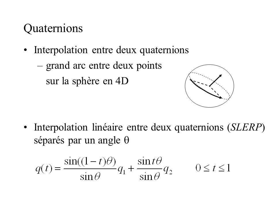 Quaternions Interpolation entre deux quaternions