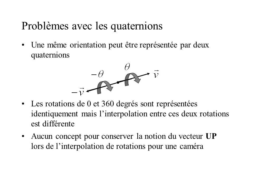 Problèmes avec les quaternions
