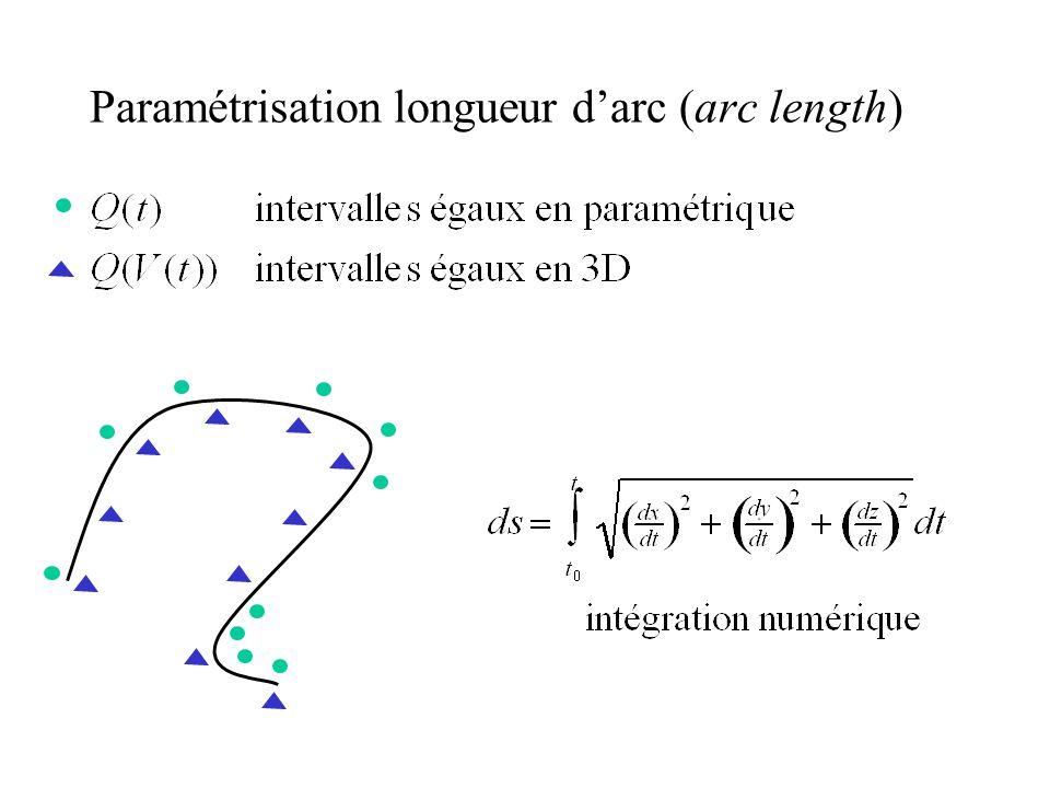 Paramétrisation longueur d'arc (arc length)