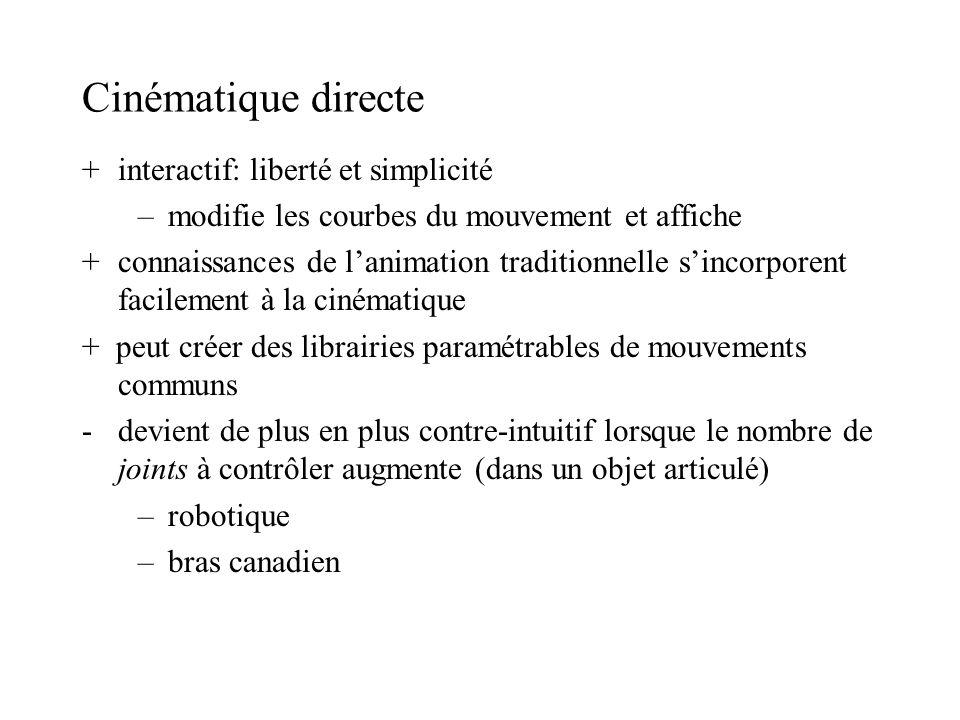 Cinématique directe + interactif: liberté et simplicité