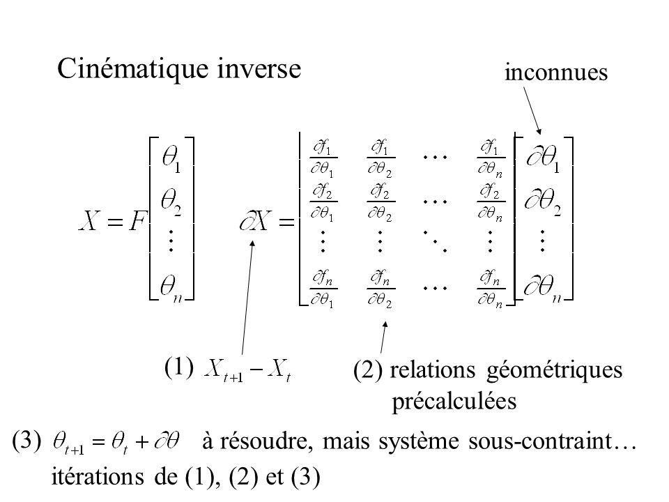 Cinématique inverse inconnues (1) (2) relations géométriques