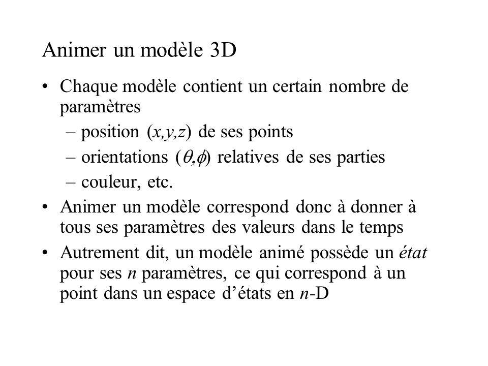 Animer un modèle 3D Chaque modèle contient un certain nombre de paramètres. position (x,y,z) de ses points.