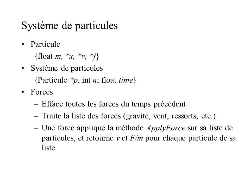 Système de particules Particule {float m, *x, *v, *f}
