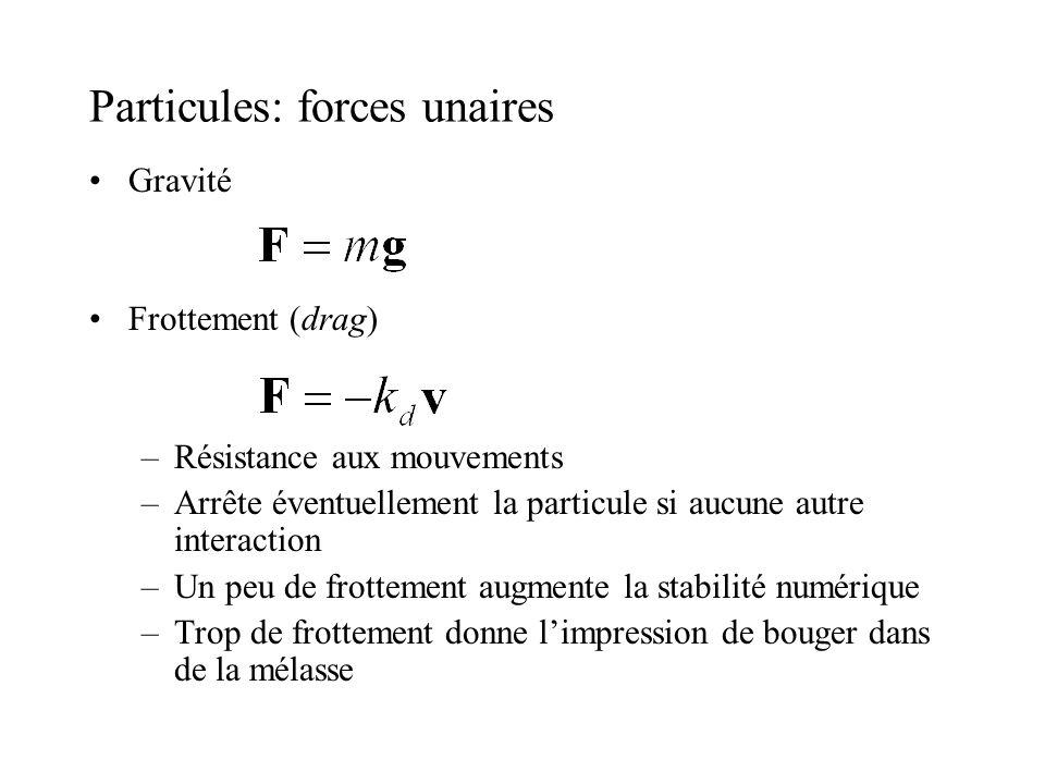 Particules: forces unaires