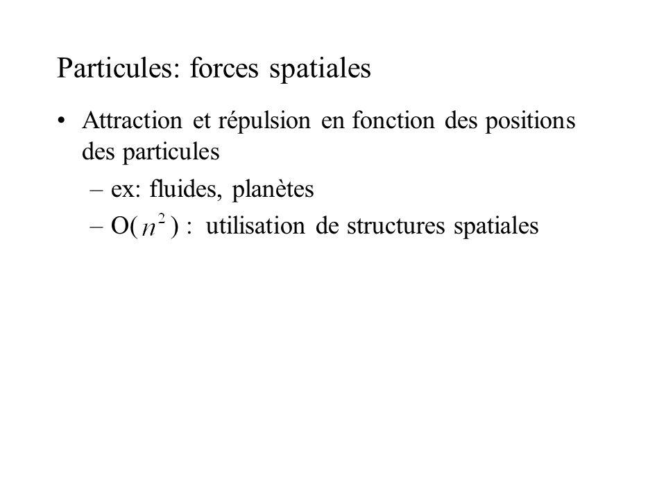Particules: forces spatiales
