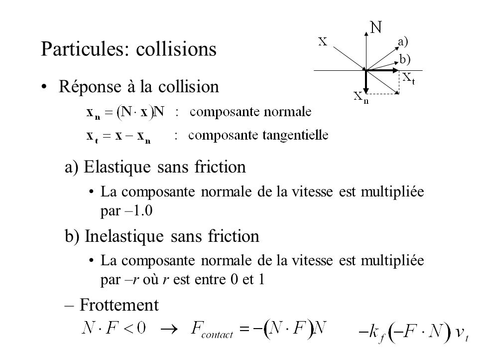 Particules: collisions