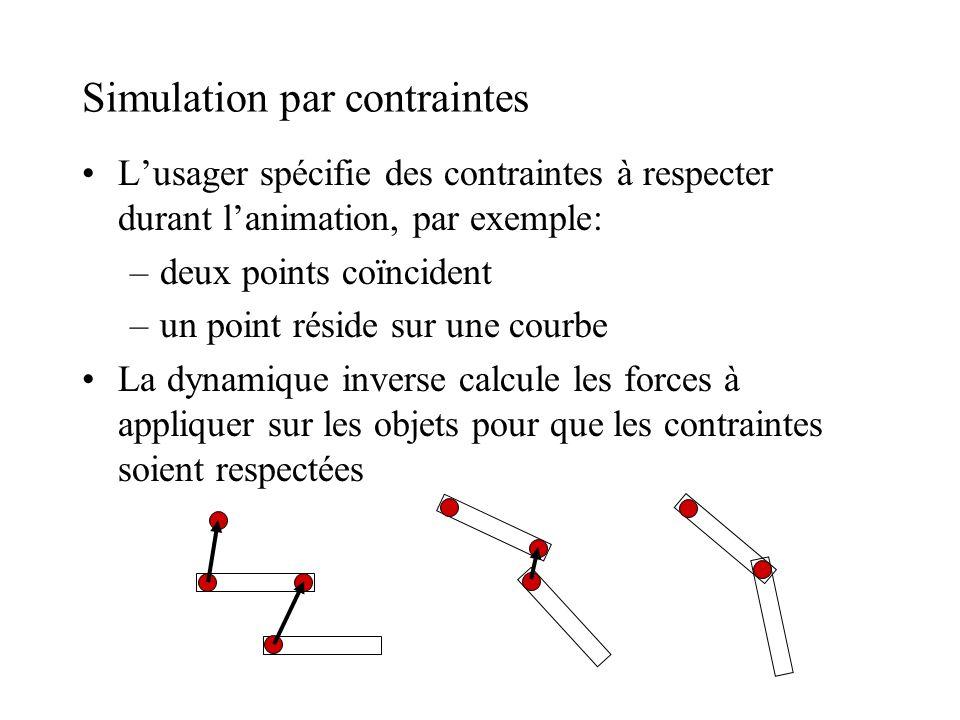 Simulation par contraintes