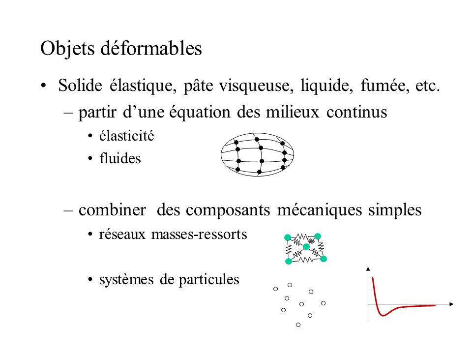 Objets déformables Solide élastique, pâte visqueuse, liquide, fumée, etc. partir d'une équation des milieux continus.