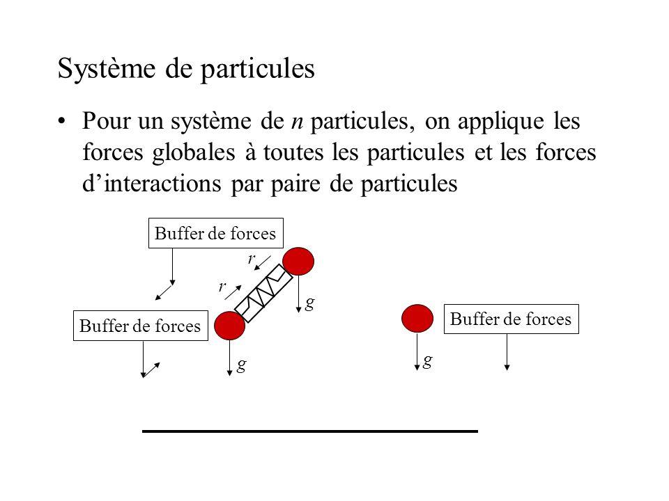 Système de particules