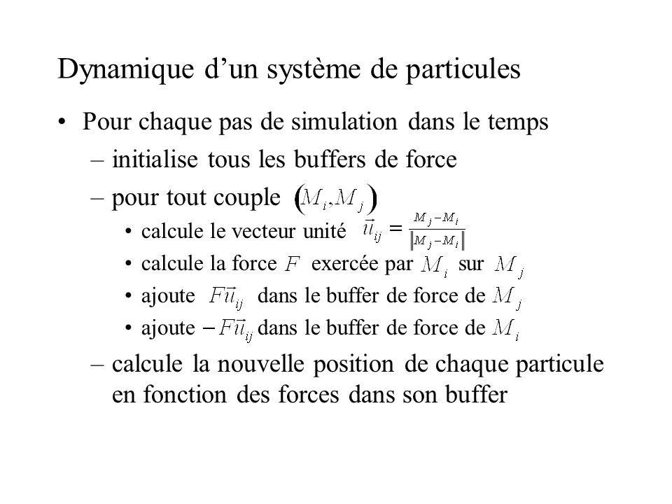 Dynamique d'un système de particules