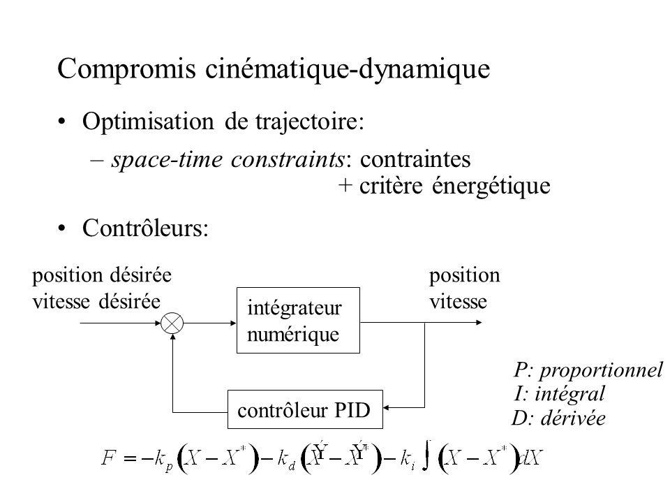 Compromis cinématique-dynamique