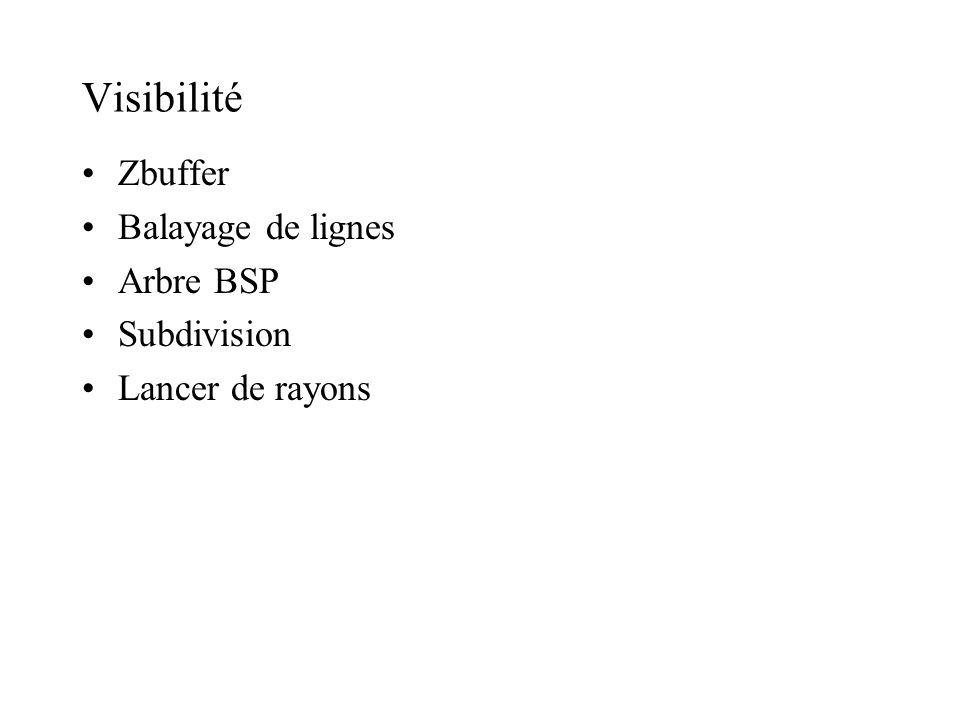 Visibilité Zbuffer Balayage de lignes Arbre BSP Subdivision