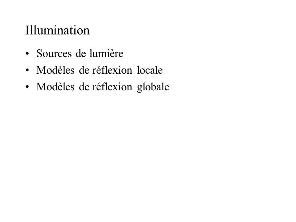 Illumination Sources de lumière Modèles de réflexion locale