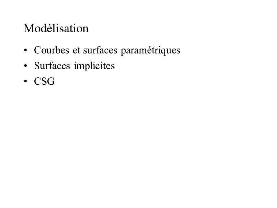 Modélisation Courbes et surfaces paramétriques Surfaces implicites CSG