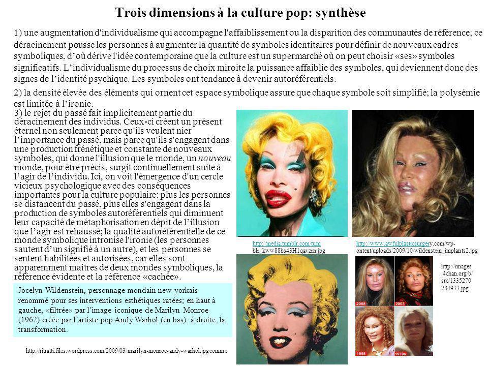Trois dimensions à la culture pop: synthèse