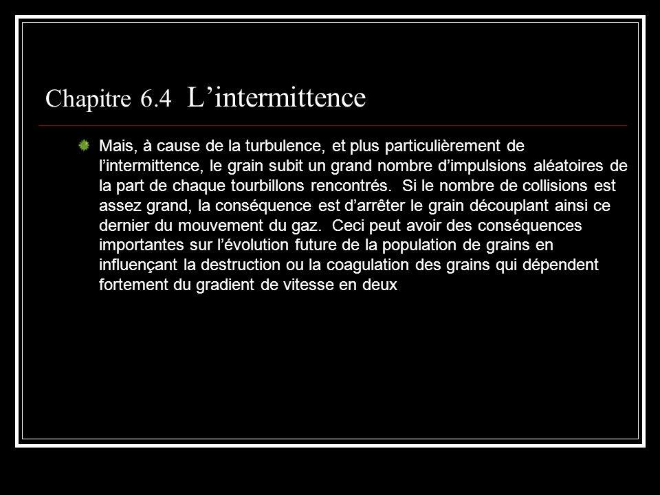 Chapitre 6.4 L'intermittence