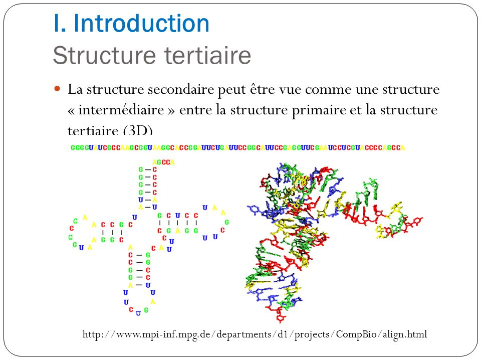 I. Introduction Structure tertiaire