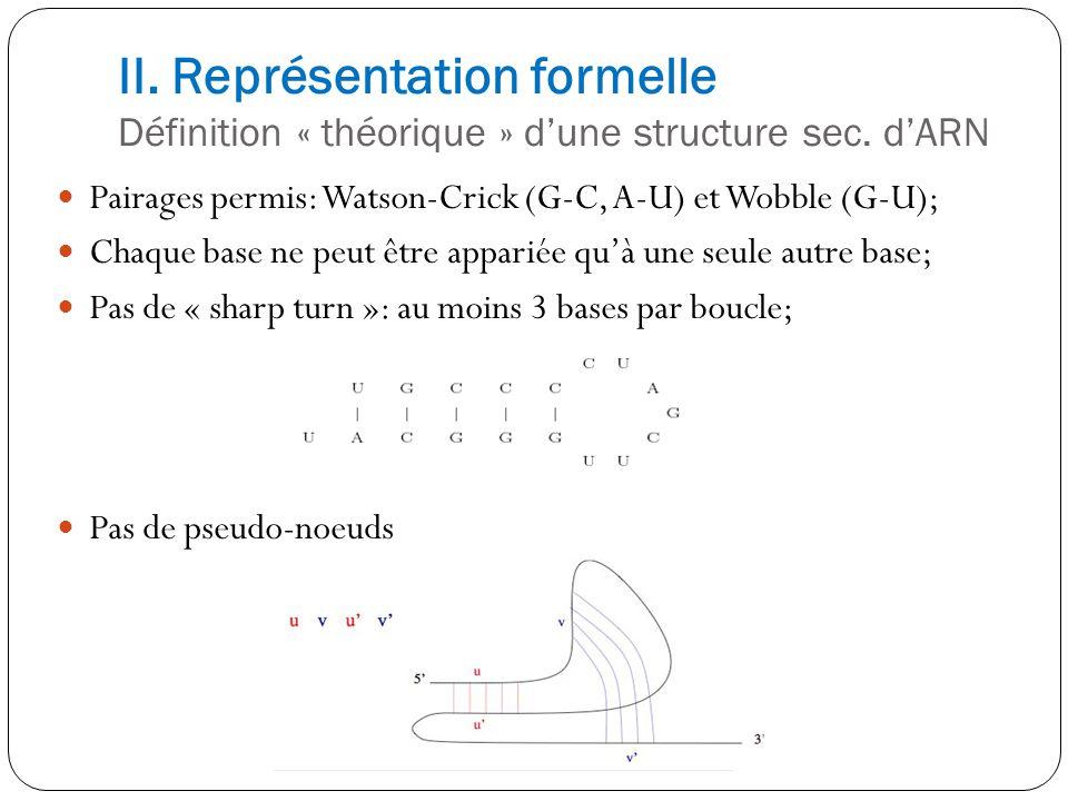 II. Représentation formelle Définition « théorique » d'une structure sec. d'ARN