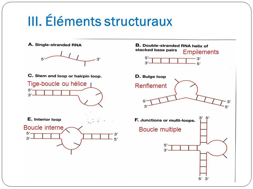 III. Éléments structuraux