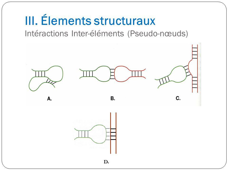 III. Élements structuraux Intéractions Inter-éléments (Pseudo-nœuds)