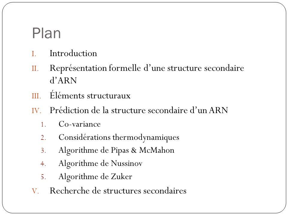 Plan Introduction. Représentation formelle d'une structure secondaire d'ARN. Éléments structuraux.