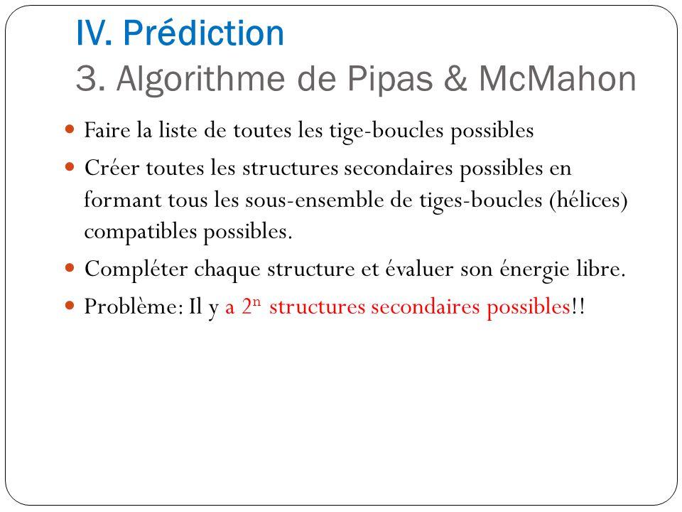 IV. Prédiction 3. Algorithme de Pipas & McMahon