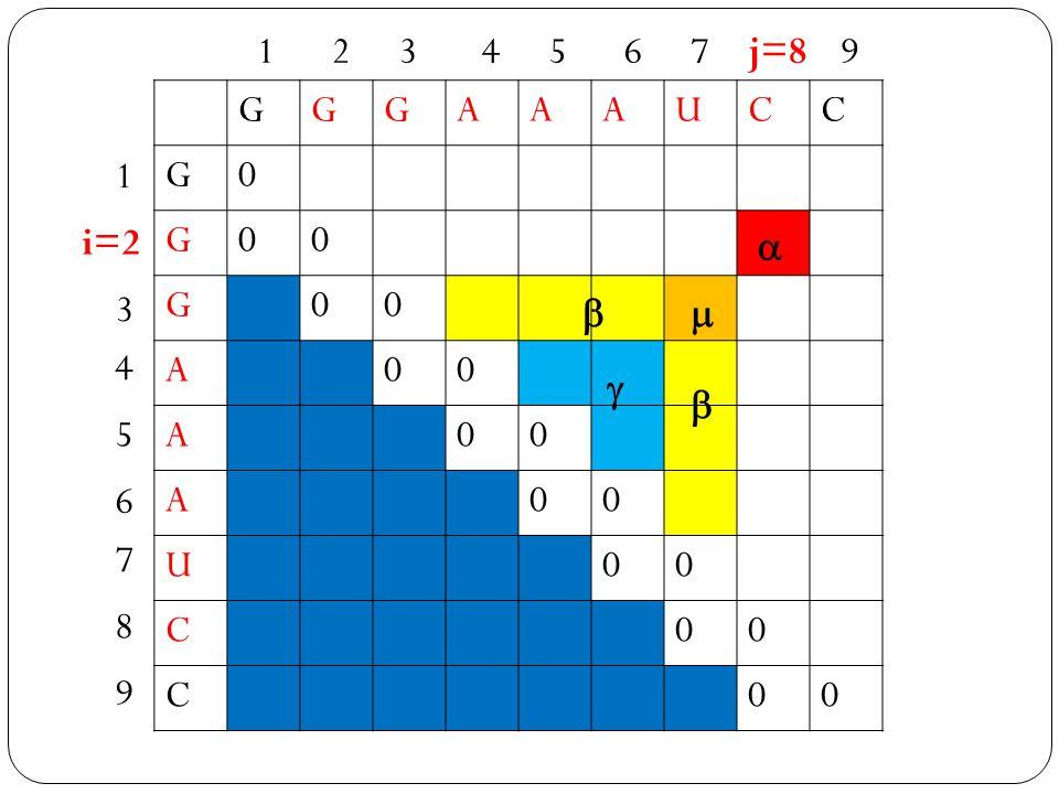 1 2 3 4 5 6 7 j=8 9 G A U C 1 i=2 a 3 b m 4 g b 5 6 7 8 9