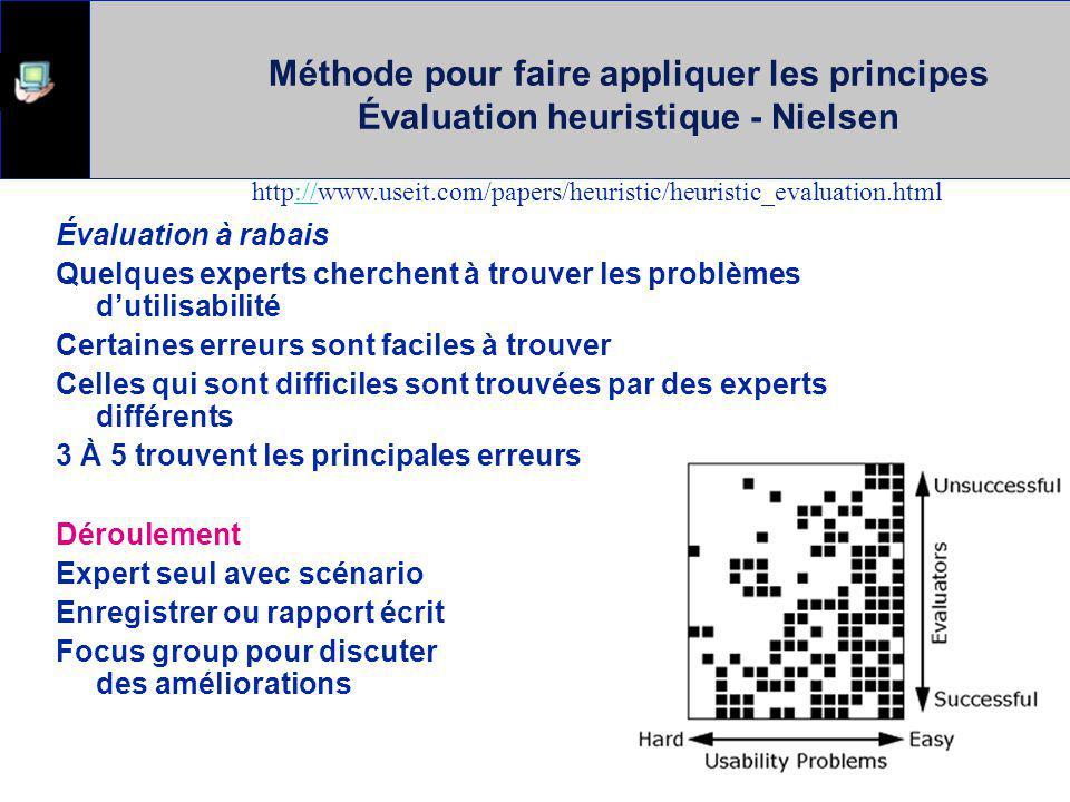 Méthode pour faire appliquer les principes Évaluation heuristique - Nielsen