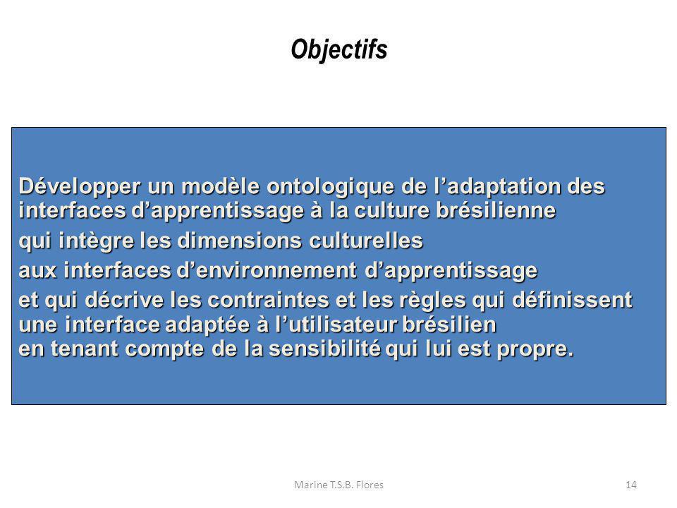 Objectifs Développer un modèle ontologique de l'adaptation des interfaces d'apprentissage à la culture brésilienne.