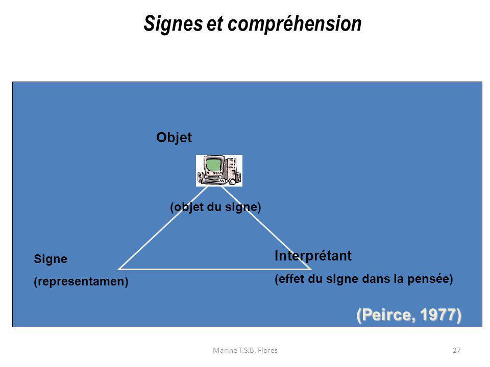 Signes et compréhension