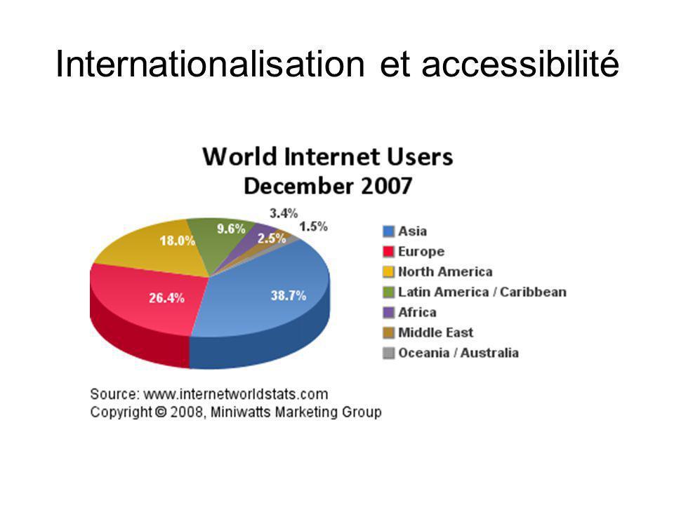 Internationalisation et accessibilité