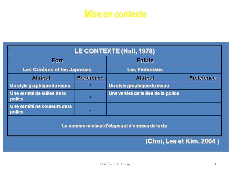 Mise en contexte LE CONTEXTE (Hall, 1978) (Choi, Lee et Kim, 2004 )