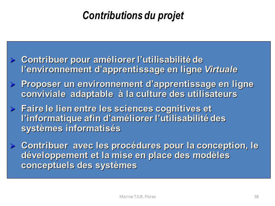 Contributions du projet