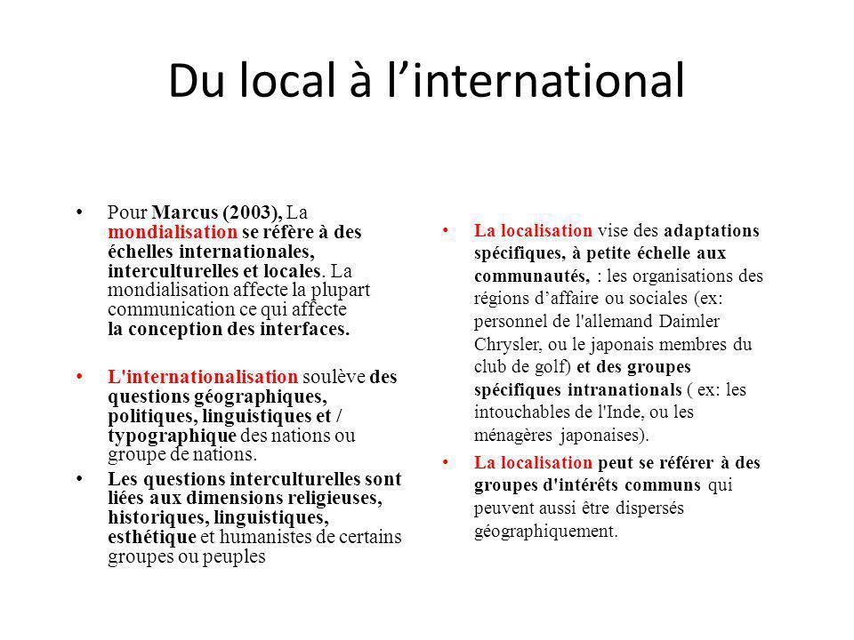 Du local à l'international