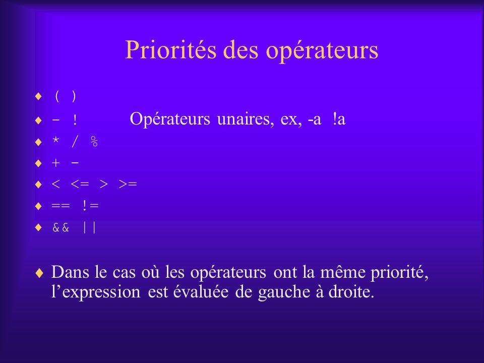 Priorités des opérateurs