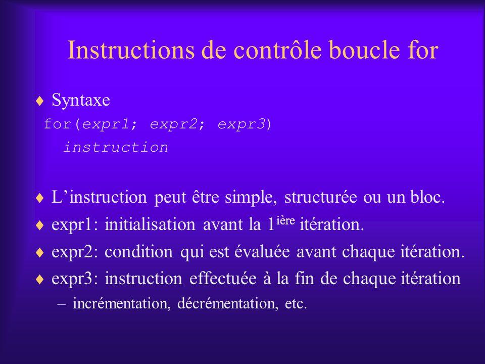 Instructions de contrôle boucle for