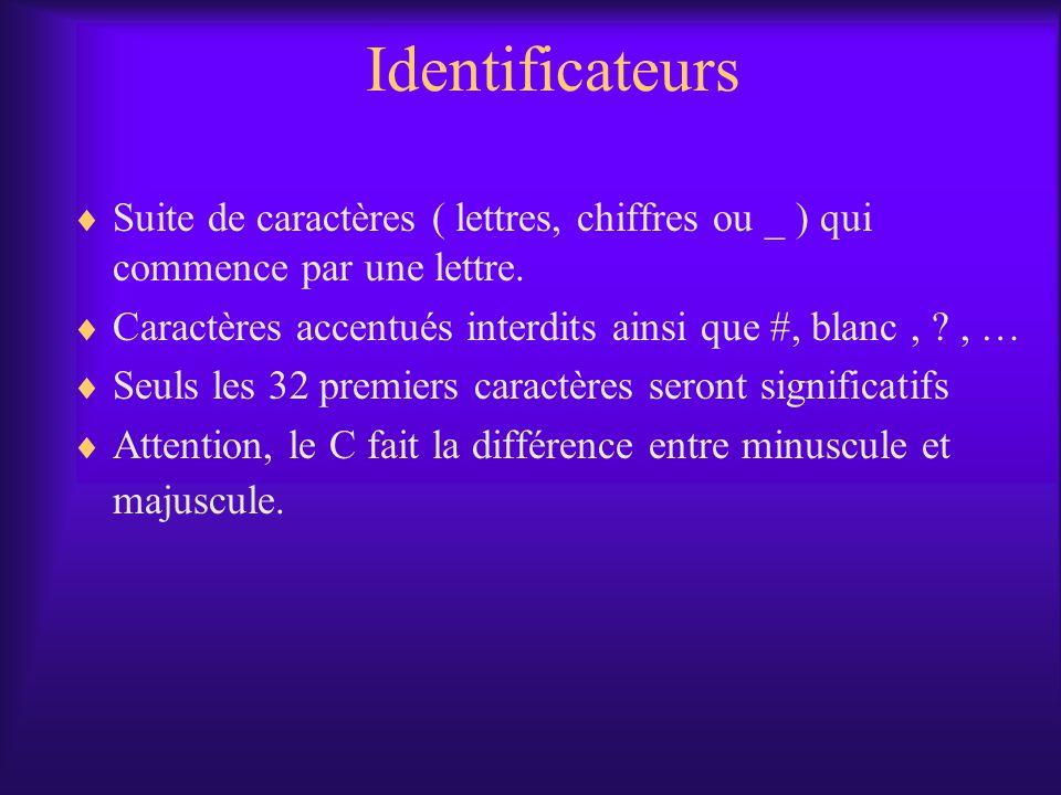 Identificateurs Suite de caractères ( lettres, chiffres ou _ ) qui commence par une lettre.