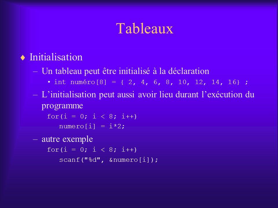 Tableaux Initialisation
