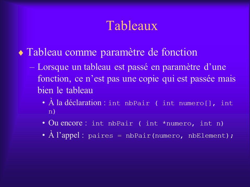 Tableaux Tableau comme paramètre de fonction